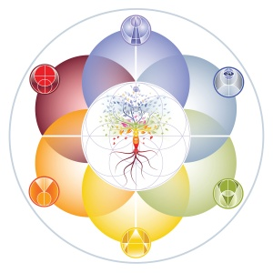 Energy Center Illumination. Tree of Light within Aligned with Life.
