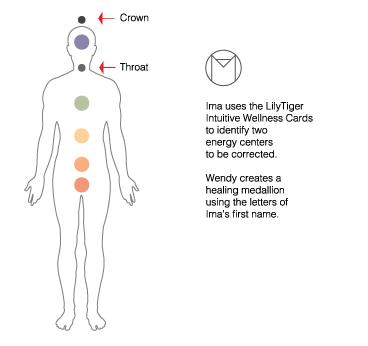 LilyTiger Wellness by Wendy Hurd, Reiki Master Practitioner