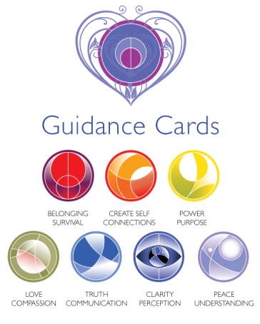 "Guidance Cards. Identify positive ""I AM"" statements for energy balance. Created by Wendy Hurd of LilyTiger Creative"
