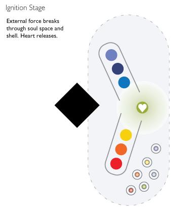 Illumination process stage 2. Ignition.
