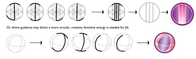 Sacred-geometry-sacred-name-jill