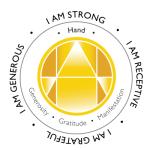 Hand Energy Center. Generosity, gratitude, manifestation