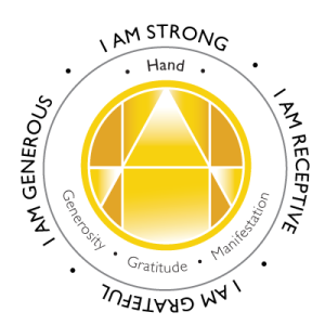 Hand Energy Center. Generosity, gratitude, manifestation