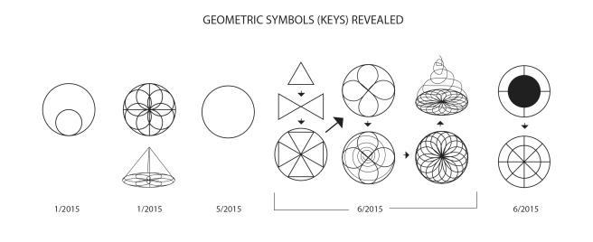 geometric keys june 2015
